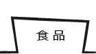 宮古島商工会議所 物販応援サイト|食品